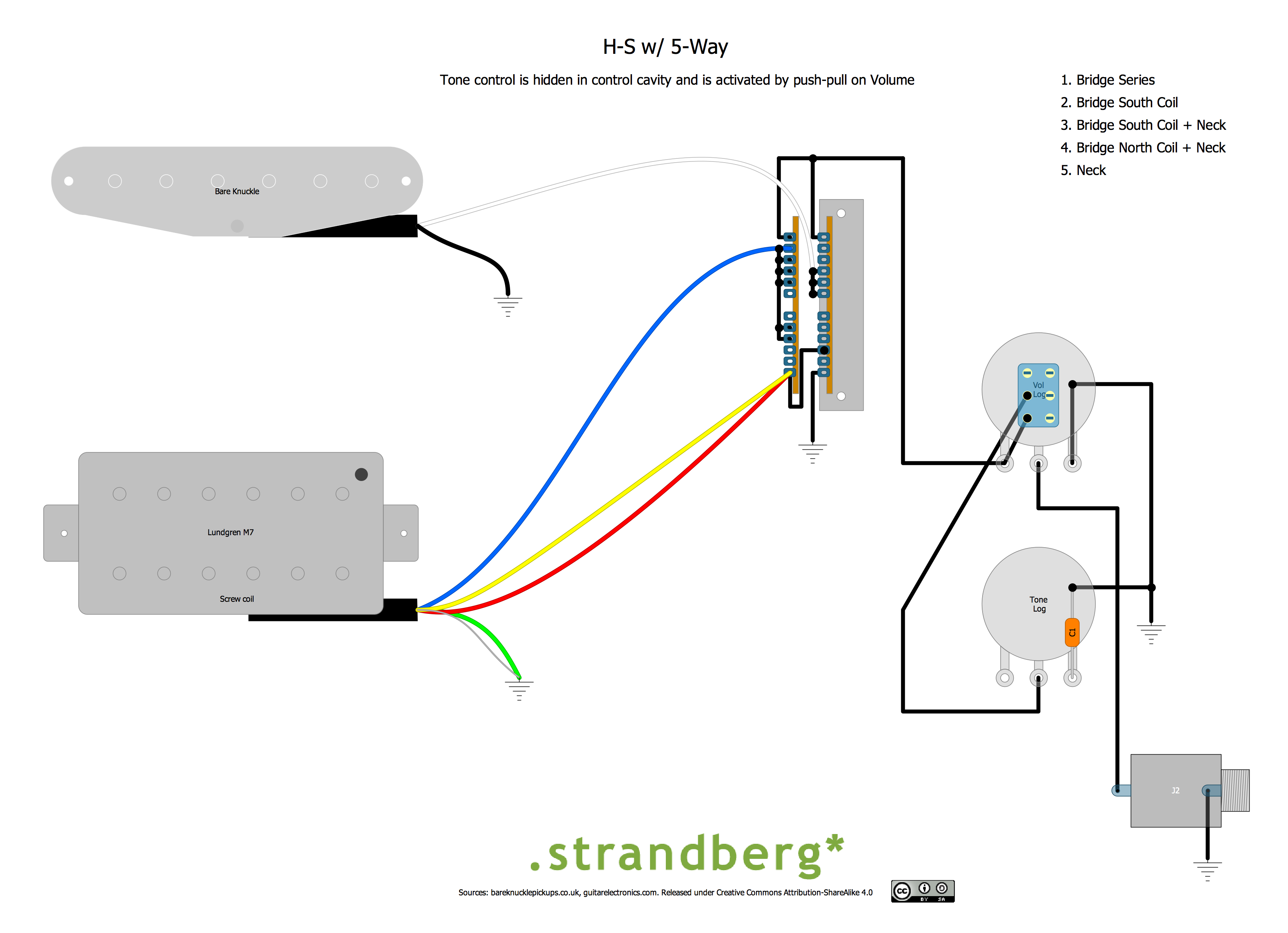 Single Humbucker Wiring process map sample